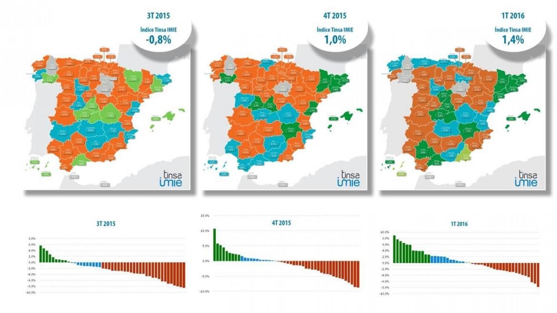 la-vivienda-en-barcelona-y-madrid-coge-velocidad-de-crucero-subidas-del-9-2-y-7-5